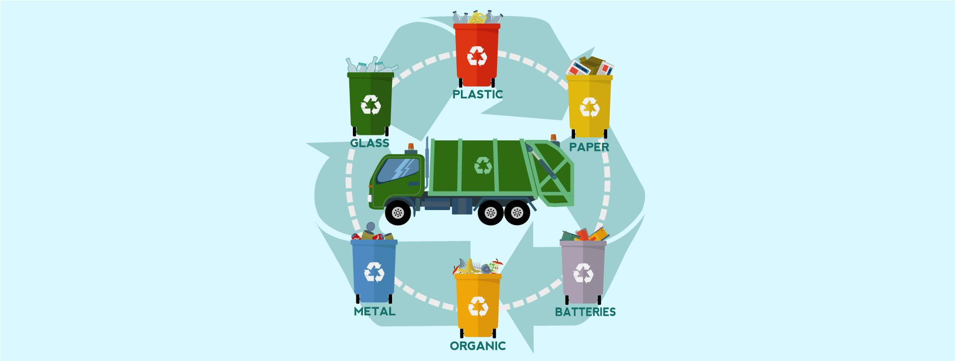 waste sourcing at the source