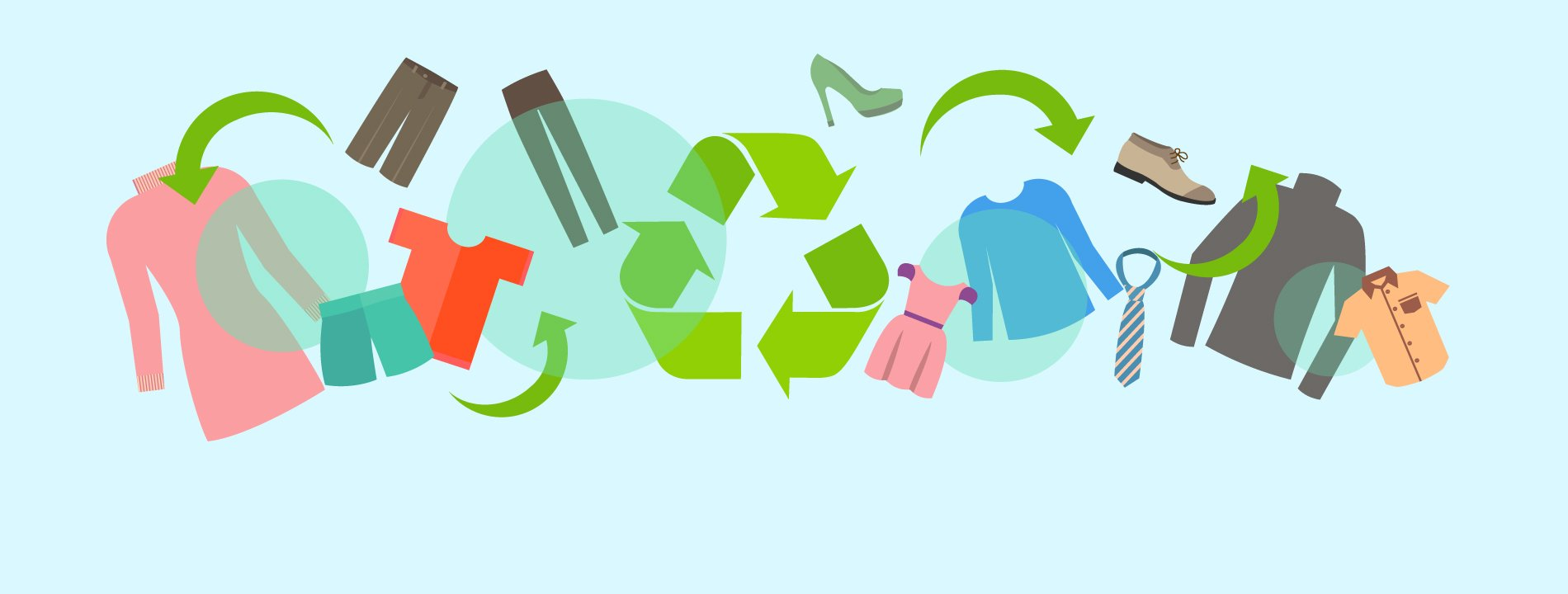 Textile recycling or destruction