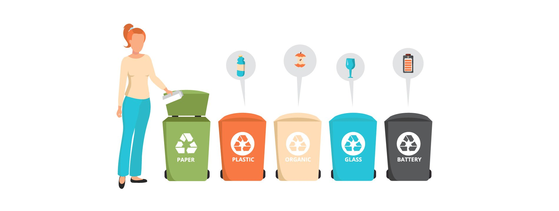 Sorting your waste