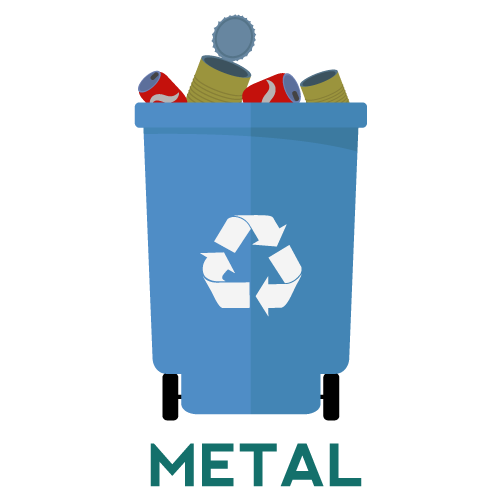 Metal Recycling